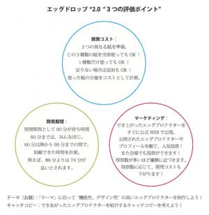 エッグドロップ®2.0ルール図解